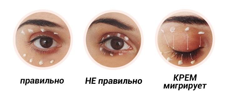 нанесение крема для глаз
