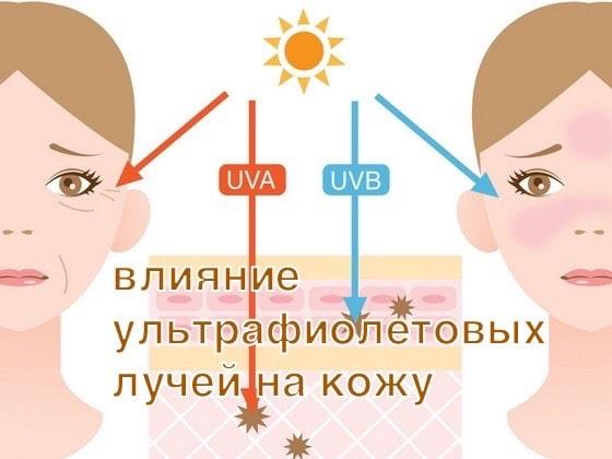 влияние ультрафиолетовых лучей на кожу