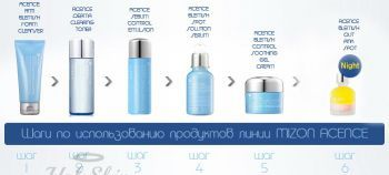 Acence Blemish Control Soothing Gel Cream Mizon отзывы