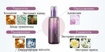 Collagen Power Lifting Emulsion отзывы