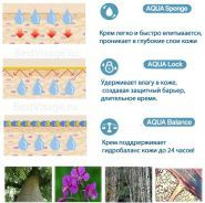 Super Aqua Ultra WaterFull Clear Cream купить