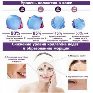 Collagen Power Firming Enriched Cream (Tube)